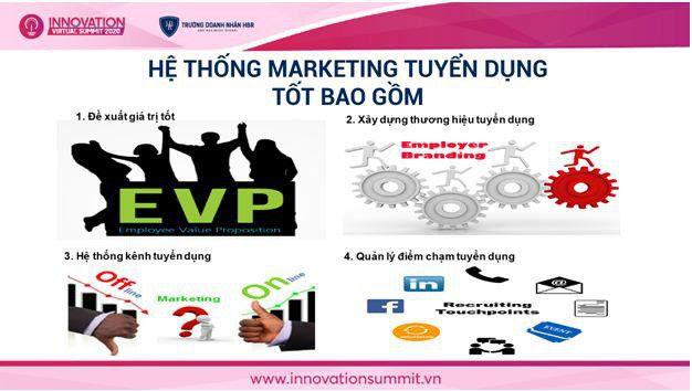 Hệ thống marketing tuyển dụng