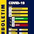 Afogados registra 4 novos casos de Covid-19 nesta quarta (30); No momento há 48 pessoas com a doença na cidade