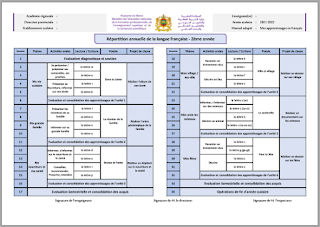توزيع سنوي لمرجع: Mes apprentissages en français المستوى الثاني 2021/2022