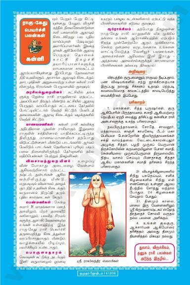 Complete and Full Rahu Kethu Peyarchi Palangal - Kanni
