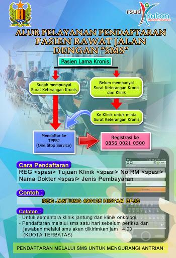 Pendaftaran SMS