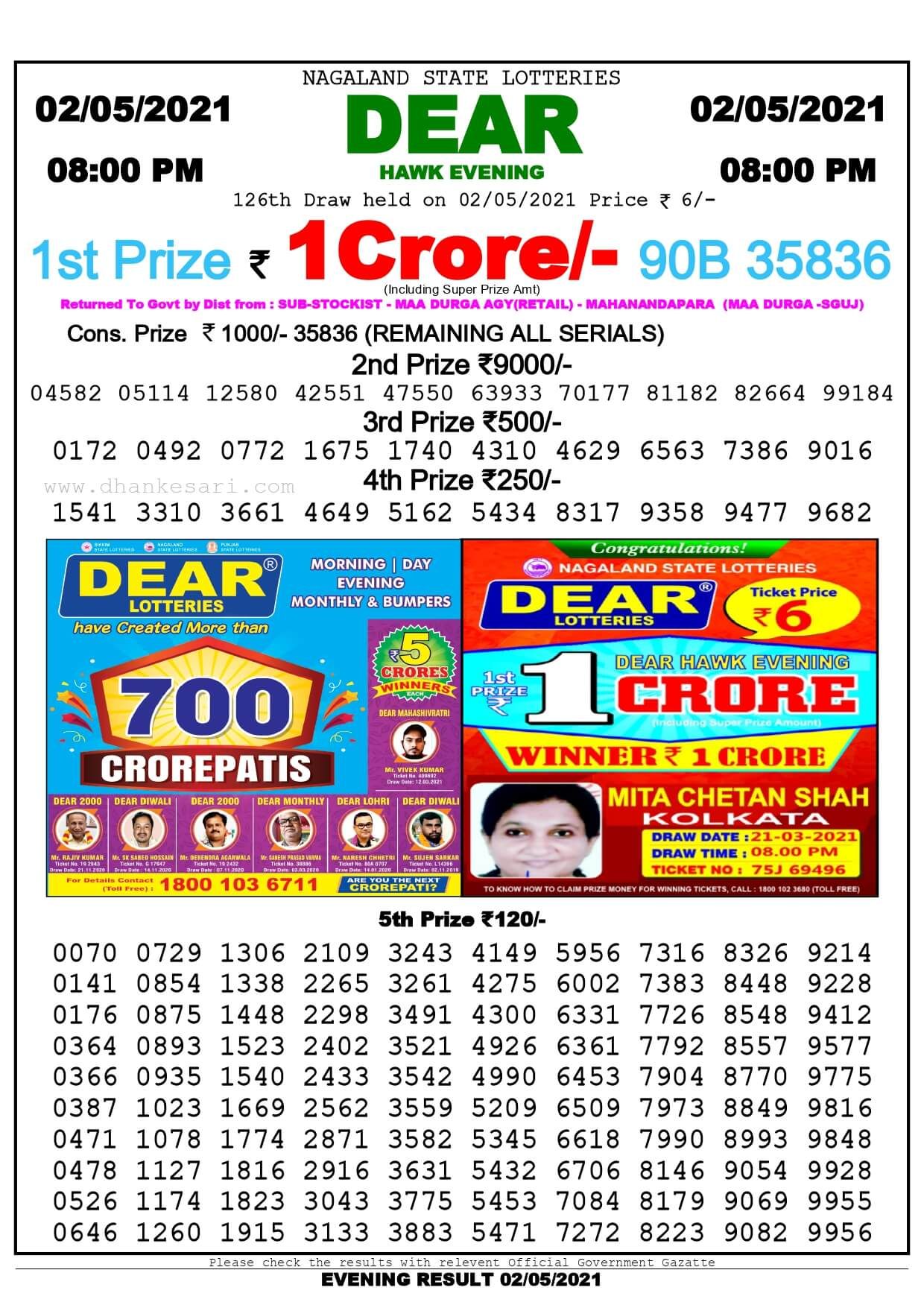 Nagaland State Lottery Result Today 8:00 PM 2.5.2021