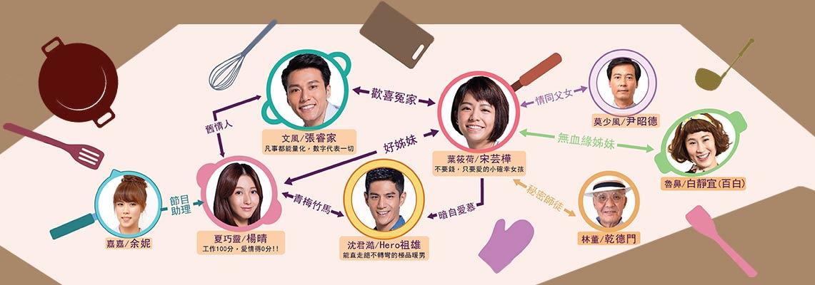 華語戲劇 唯一繼承者 線上看