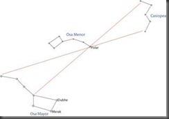 casiopea y cefeo (astronomía en el colegio)