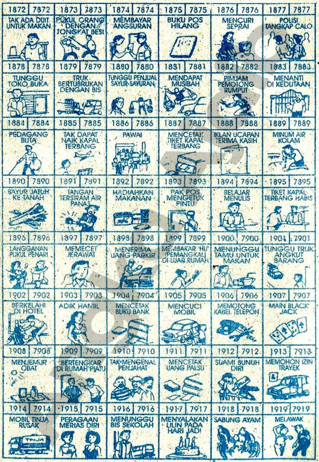 Daftar Buku Mimpi 4D dengan Nomor Togel Abjad 1872 – 1919 dan 7872 – 7919