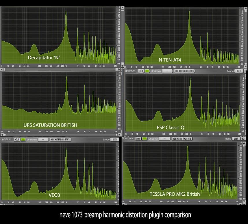 neve 1073 harmonic distortion analysis - Gearslutz