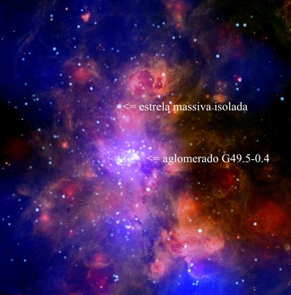 nuvem molecular gigante W51