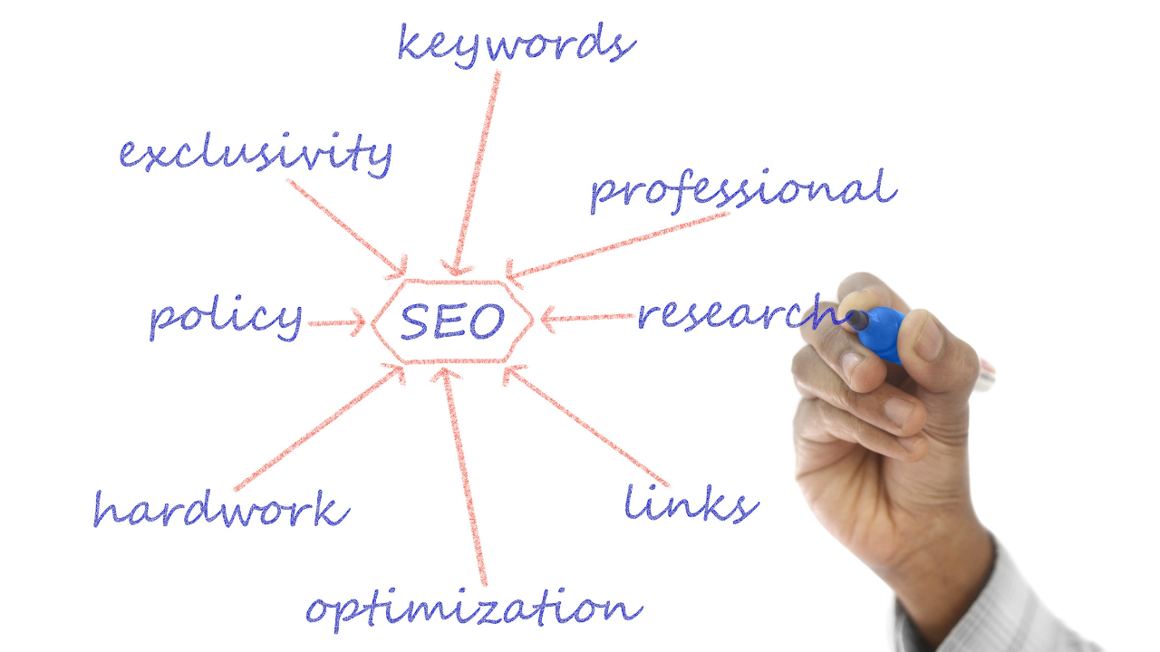 This image shows the detail structure of SEO.