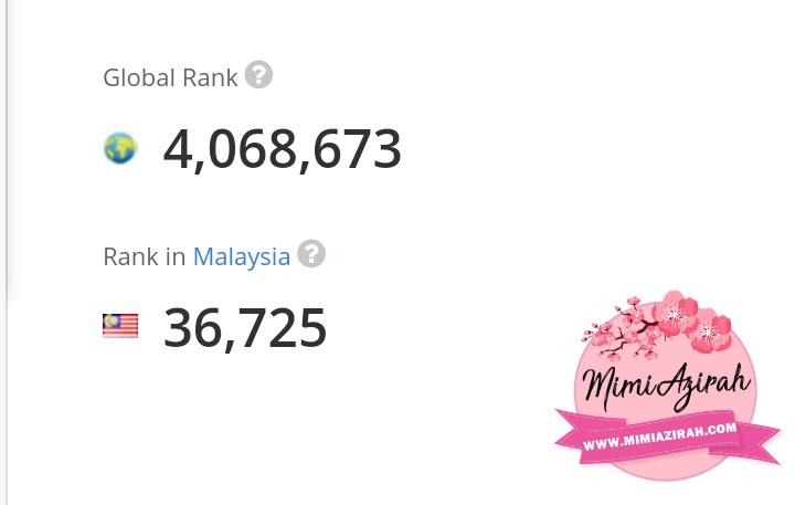 Ranking Alexa Blog www.mimiazirah.com