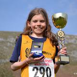 Hawkswick U18, senior & prize giving