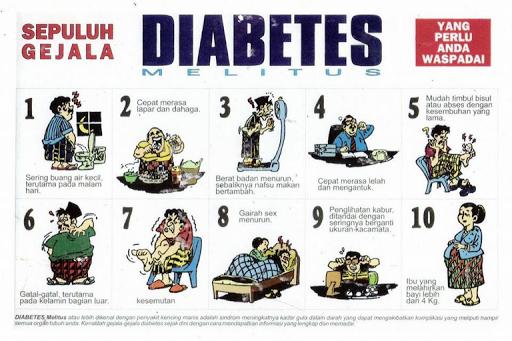 Gejala Diabetis