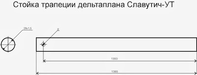Стойка УТ-шки