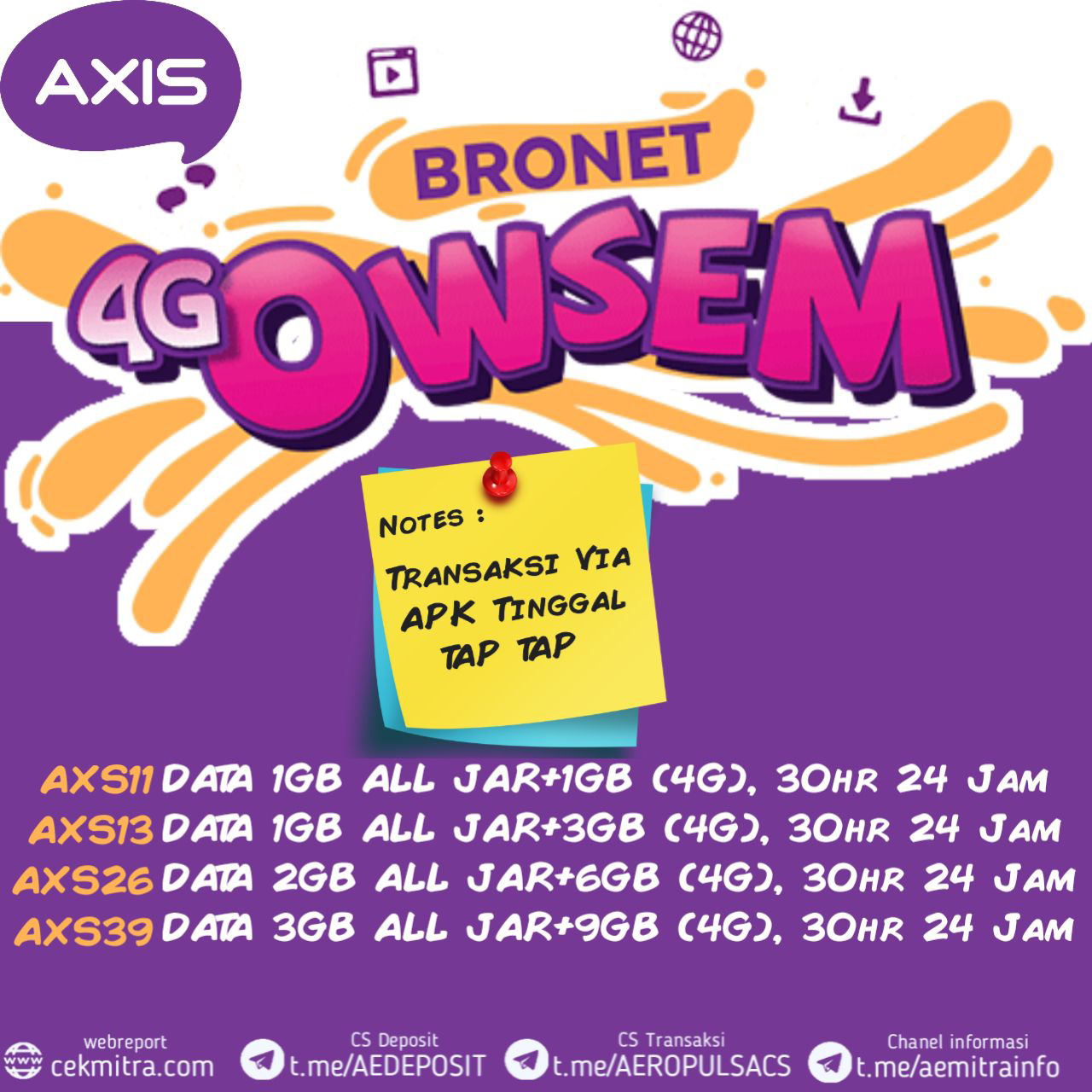 Axis Bronet Owsem Aemitra