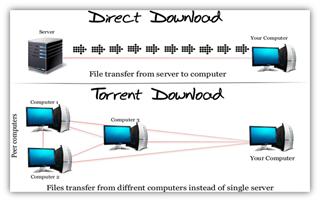 direct download vs torrent