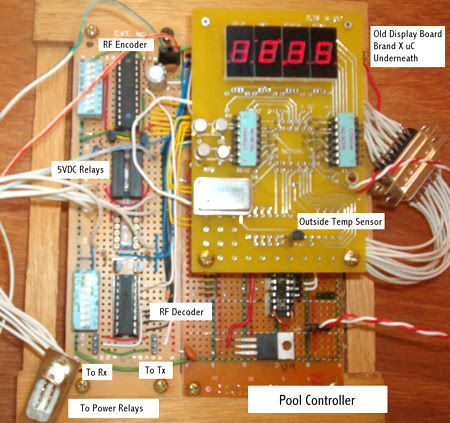 RF Remote Pool Controller