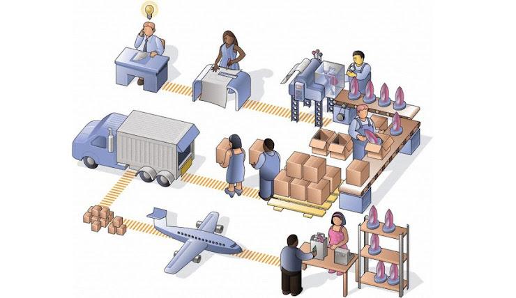 Gestión de Compras y Abastecimiento