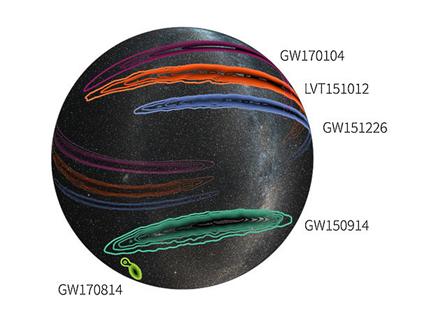 mapa das ondas gravitacionais