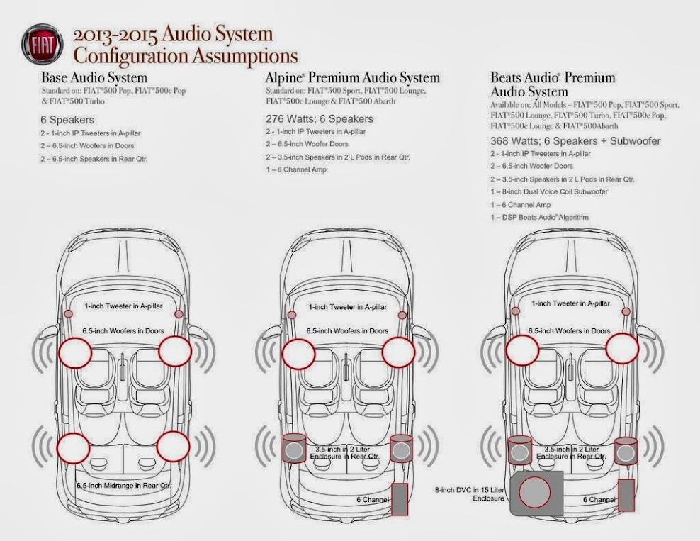 Fiat Radio Wiring Diagram - Wiring Diagrams Schema