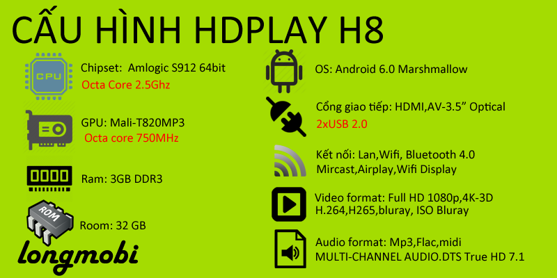 android tv box ram 3GB hdplay H8