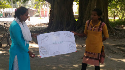 Dream building and Action Plan at Kachubil Nepaligaon, Udalguri