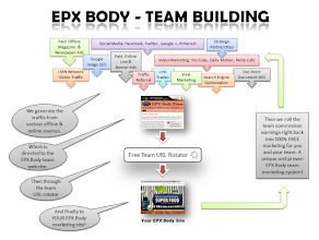 Photo: EPX Body Free Team Builder
