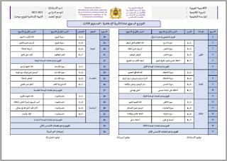 توزيع سنوي لمادة التربية التربية الإسلامية المستوى الثالث 2021/2022