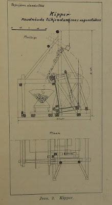"""Киппер для выгрузки железных емкостей в вагонетку.(иллюстрация из журнала """"Nee ja Tehnika"""")"""