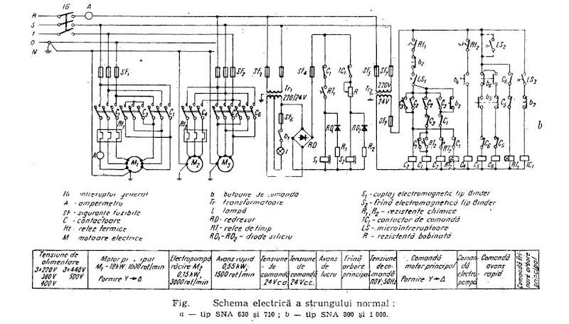 Schema Electrica A Strungului Sna 630 Sna 710 Sna 800