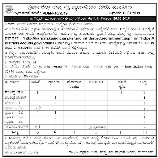 Recruitment Notification of Short-Term Backlog Registrations in Tumkur District Court