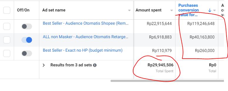 hasil Shopee FB Ads CPAS