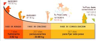ejercicio cardio sirve para bajar de peso