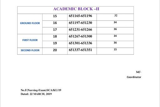 University of Kashmir | Centre Notice for BSc Nursing