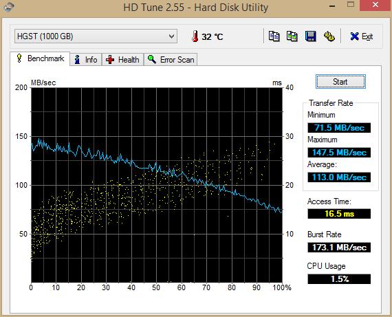 Tổng quan về Asus G751JY – T7009H - 60748