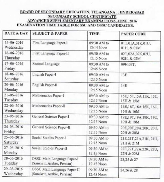 Ts 10th class ssc advanced supply examinations time table for 10th time table 2016