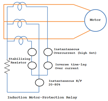 Induction Motor-Protection Relay