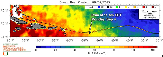 Total ocean heat content (OHC) along the track of Hurricane Irma, at 2 am EDT Monday, 4 September 2017. Irma is expected to encounter OHC levels of 80 – 100 kilojoules per square centimeter as it passes the Lesser Antilles islands. OHC levels this high are known to be very favorable for rapid intensification, and are similar to what fueled Hurricane Harvey's rapid intensification over the Gulf of Mexico during its approach to the Texas coast. Graphic: University of Miami Rosenstiel School of Marine and Atmospheric Science