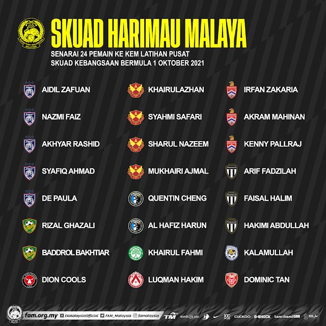Senarai 24 Pemain Ke Kem Latihan Pusat Skuad Harimau Malaya (1 Oktober 2021)