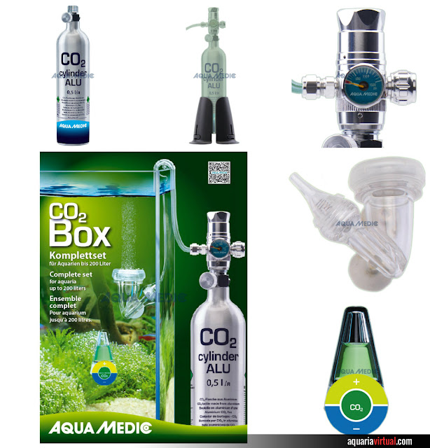 CO2 Box Aquamedic