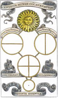 From Johann Joachim Becher Tripus Hermeticus Fatidicus Frankfurt 1689, Alchemical And Hermetic Emblems 2