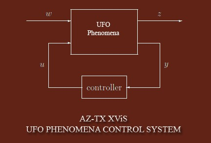 UFO PHENOMENA PARADIGMS 2