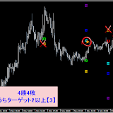EUR/JPY M5 11月勝率85.90%リアルタイムで確認した直近シグナル11.30まで