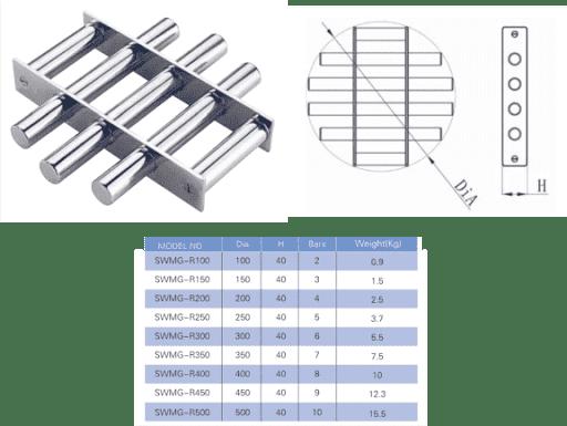 Magnetic Grate / Magnetic Hopper Food Grade