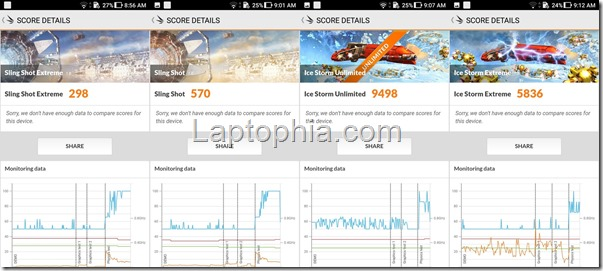 Benchmark 3DMark Asus Zenfone 4 Max Pro ZC554KL