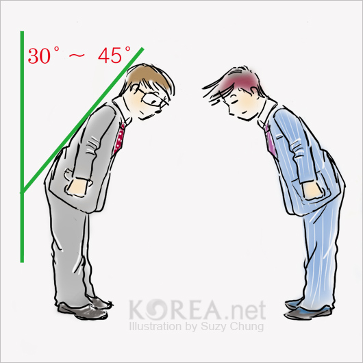 Greetings with a bow my korean learning journal greet each other source blogkorea m4hsunfo