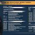Biodata Menteri Dalam Negeri Tan Sri Muhyiddin Mohd Yassin