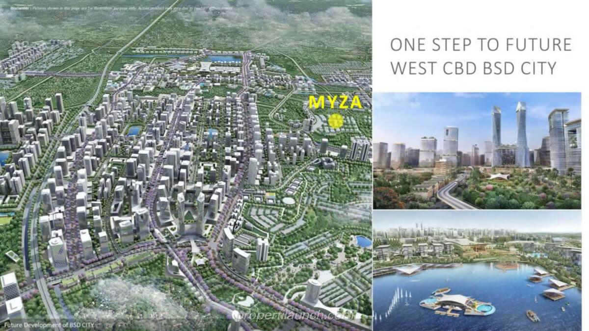 West BSD Tangerang