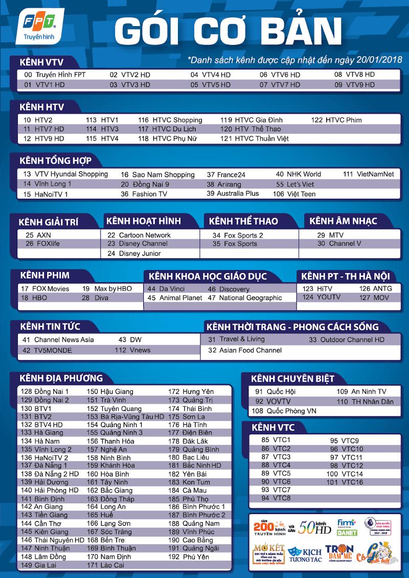 Danh sách kênh truyền hình FPT 2018