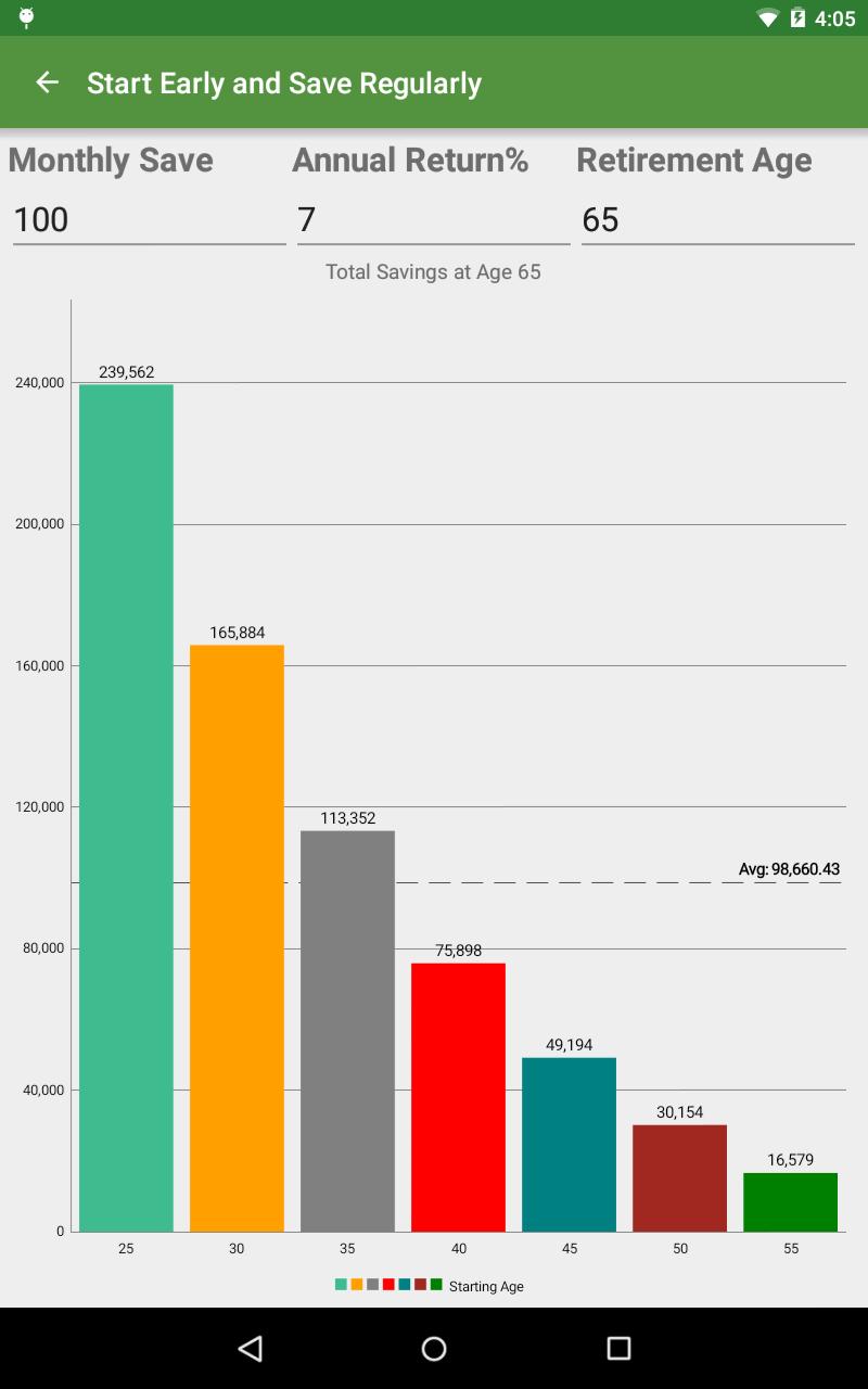 Financial Calculators screenshot #22