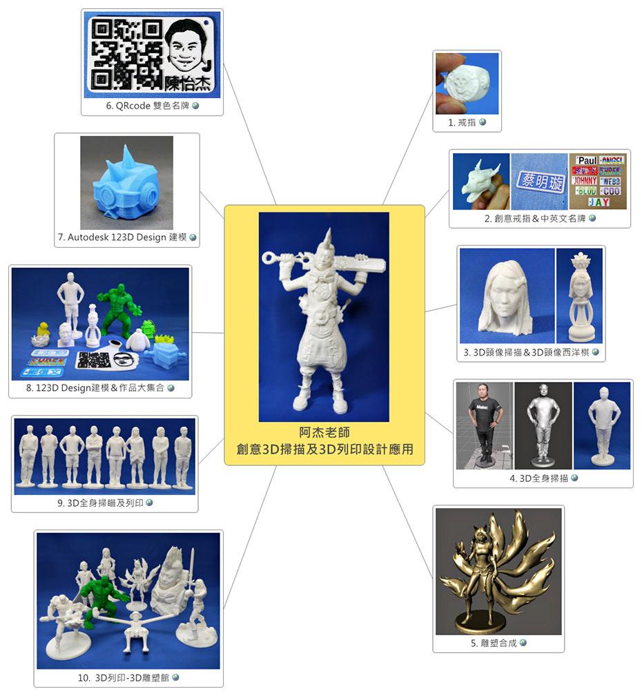 [東吳大學-推廣部 (第8期) ] 創意3D掃描及3D列印設計應用(8天課程)--心智圖