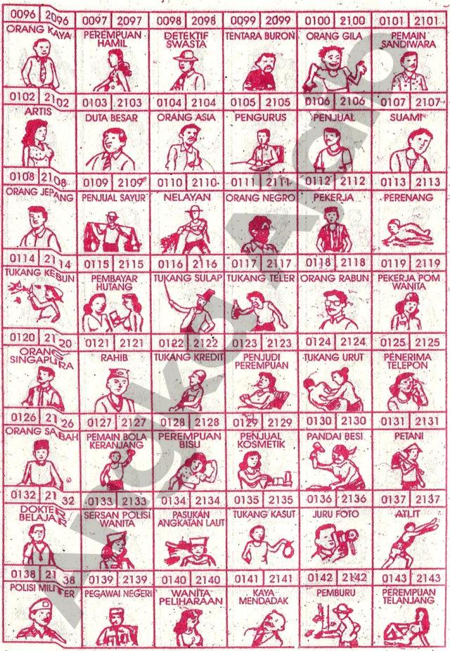 Daftar Buku Mimpi 4D dengan Nomor Togel Abjad 0096 – 0143 dan 2096 – 2143